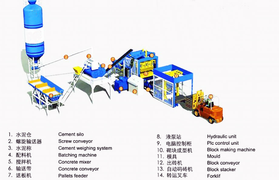 Interlocking Brick Making Machine Design