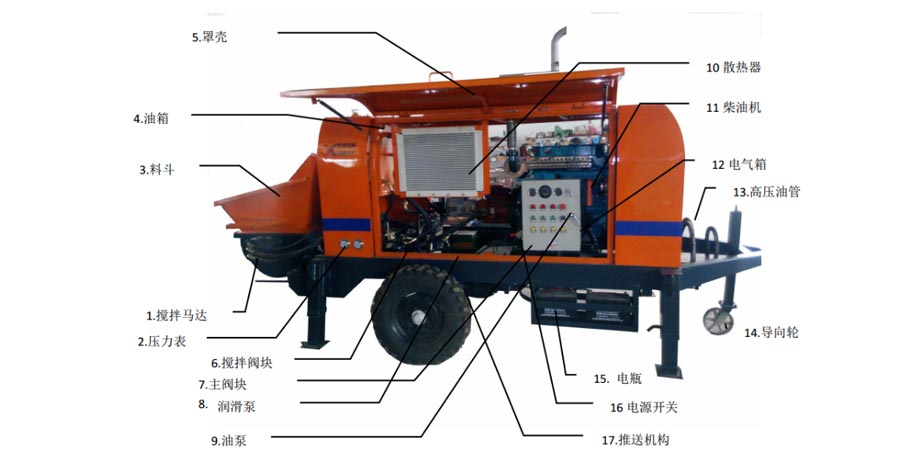 structure of mini concrete pump
